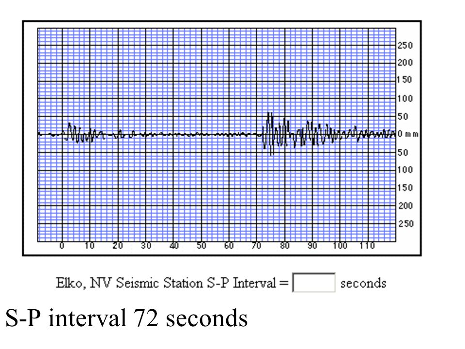 S-P interval 72 seconds