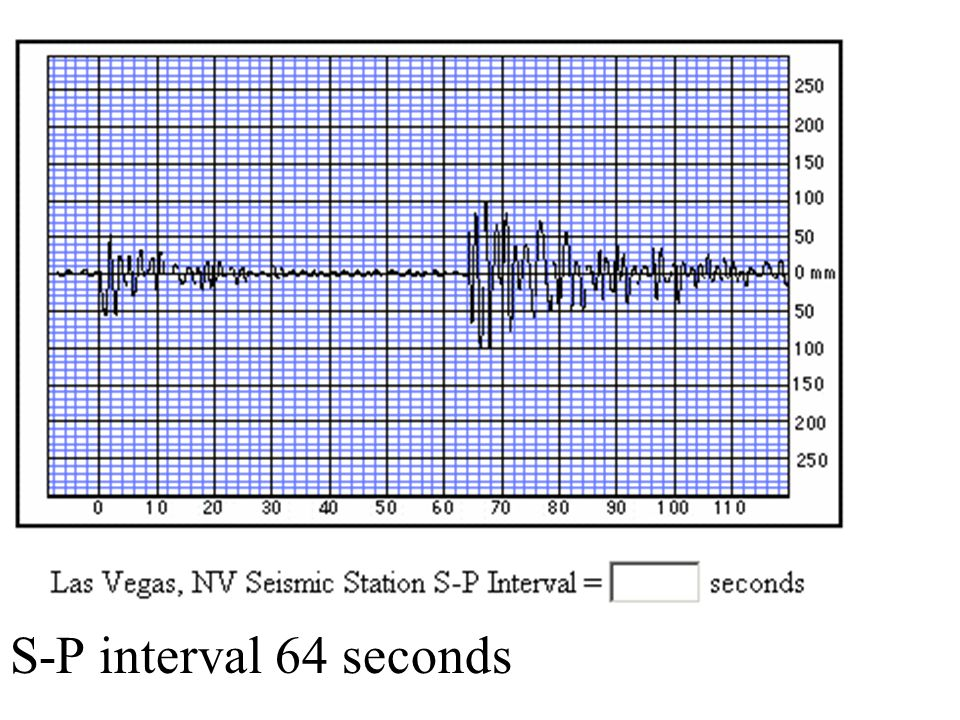 S-P interval 64 seconds