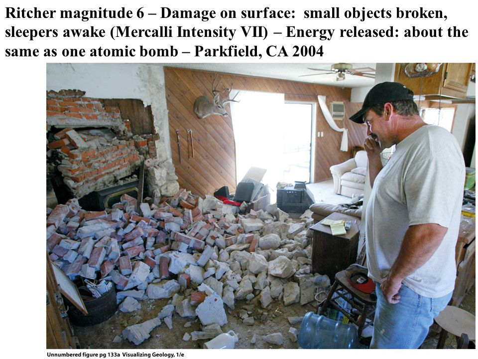 Ritcher magnitude 6 – Damage on surface: small objects broken, sleepers awake (Mercalli Intensity VII) – Energy released: about the same as one atomic bomb – Parkfield, CA 2004