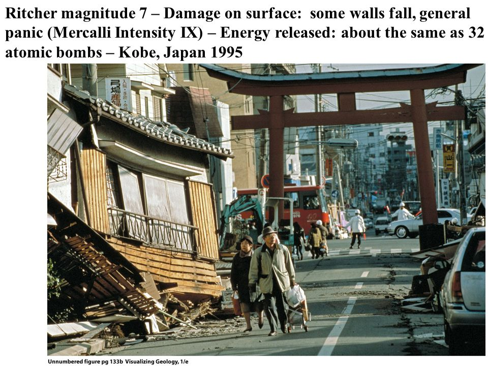 Ritcher magnitude 7 – Damage on surface: some walls fall, general panic (Mercalli Intensity IX) – Energy released: about the same as 32 atomic bombs – Kobe, Japan 1995