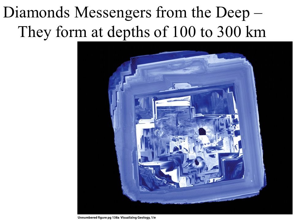 Diamonds Messengers from the Deep – They form at depths of 100 to 300 km