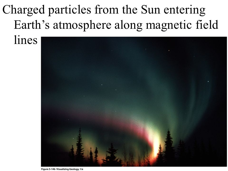 Charged particles from the Sun entering Earth's atmosphere along magnetic field lines