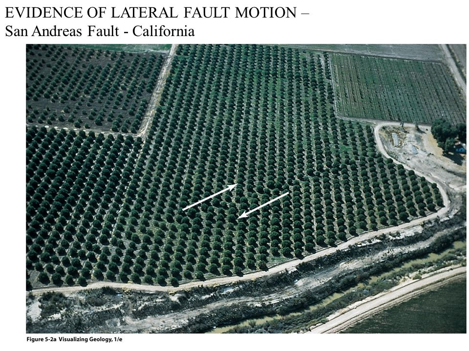 EVIDENCE OF LATERAL FAULT MOTION –