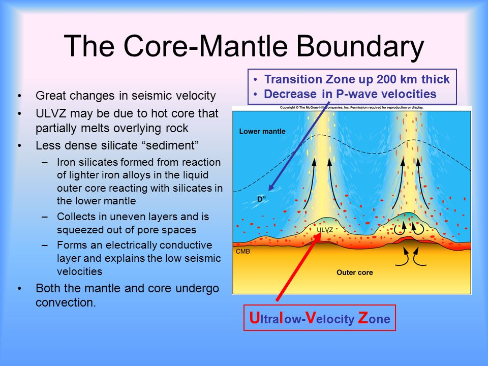 Geophysical properties ppt video online download the core mantle boundary sciox Gallery