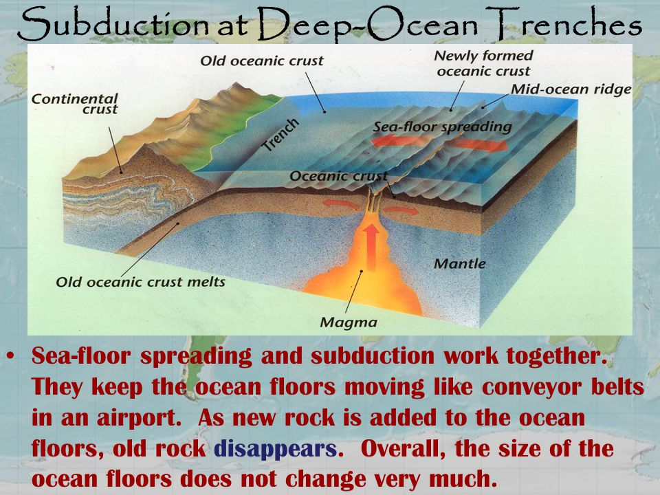 Chapter 1 plate tectonics ppt download for How does subduction change the ocean floor