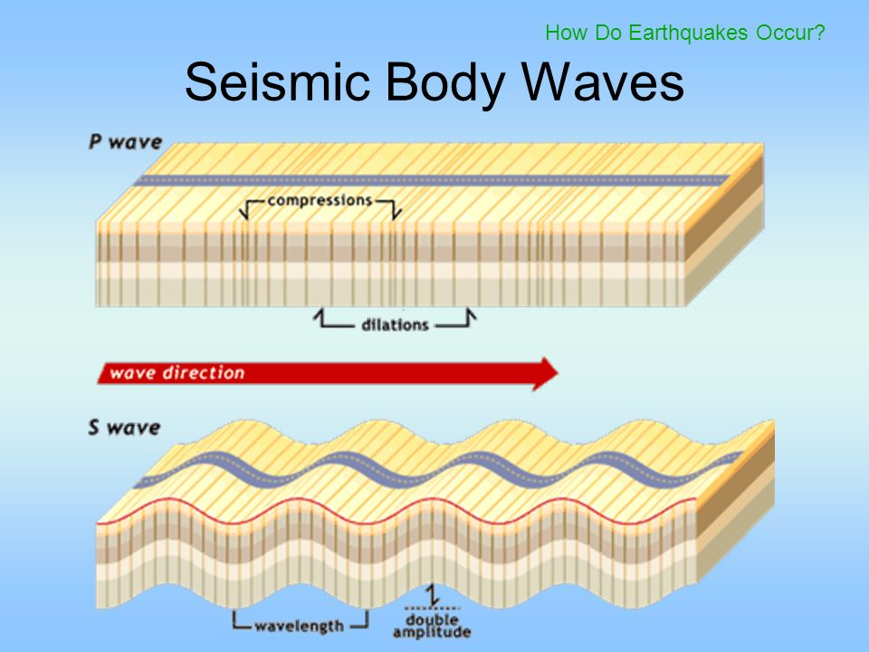 Where Do P And S Waves Travel