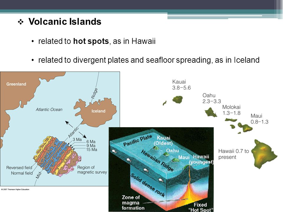 Volcanic Islands related to hot spots, as in Hawaii.