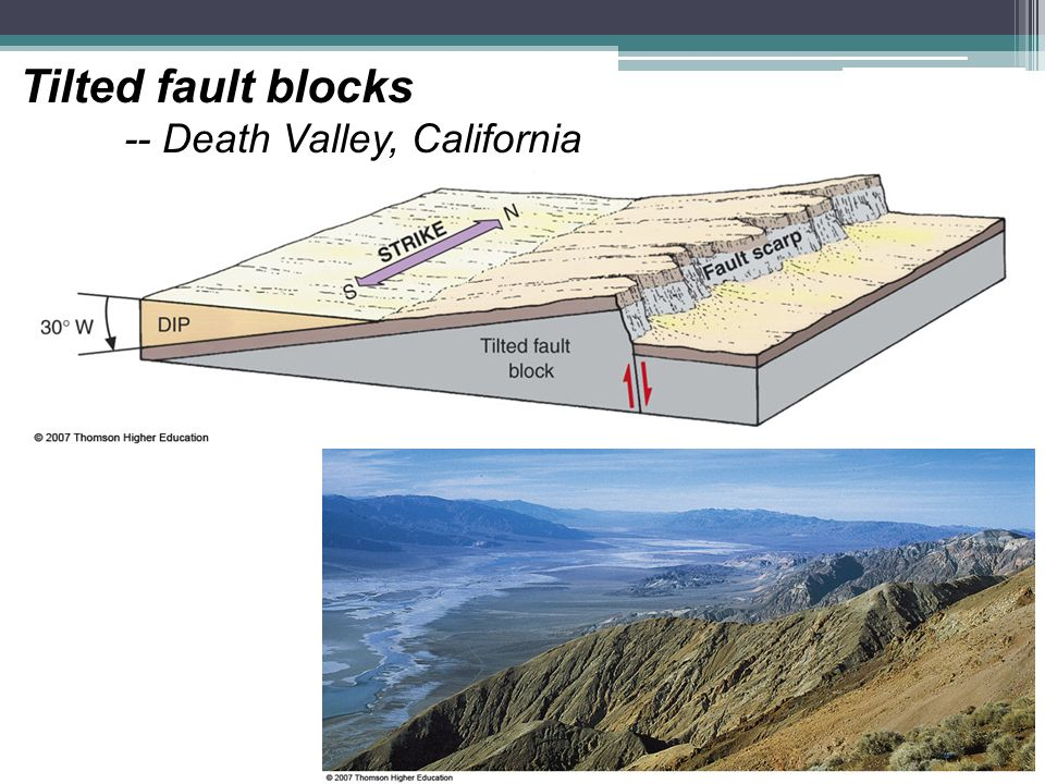 Tilted fault blocks -- Death Valley, California