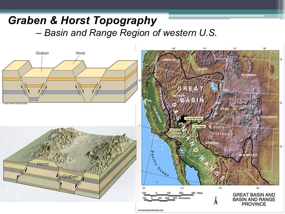 Graben & Horst Topography