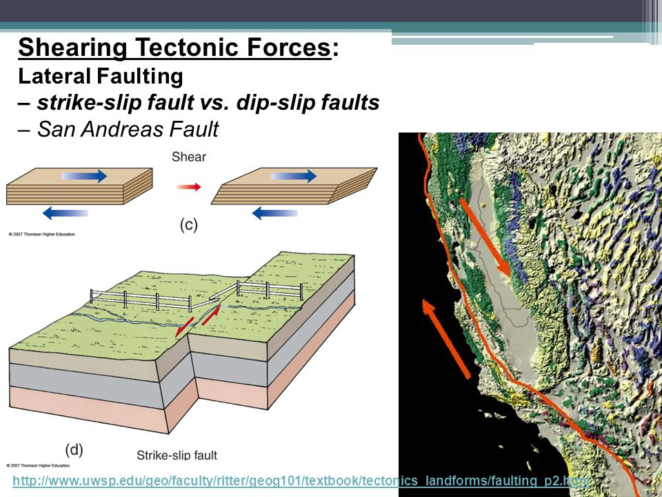 Shearing Tectonic Forces: