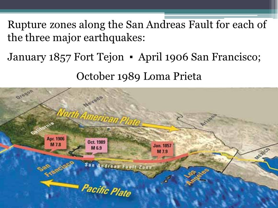 Rupture zones along the San Andreas Fault for each of the three major earthquakes: