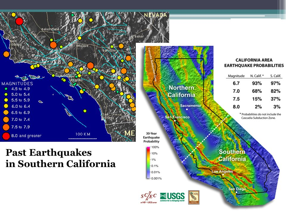 Past Earthquakes in Southern California