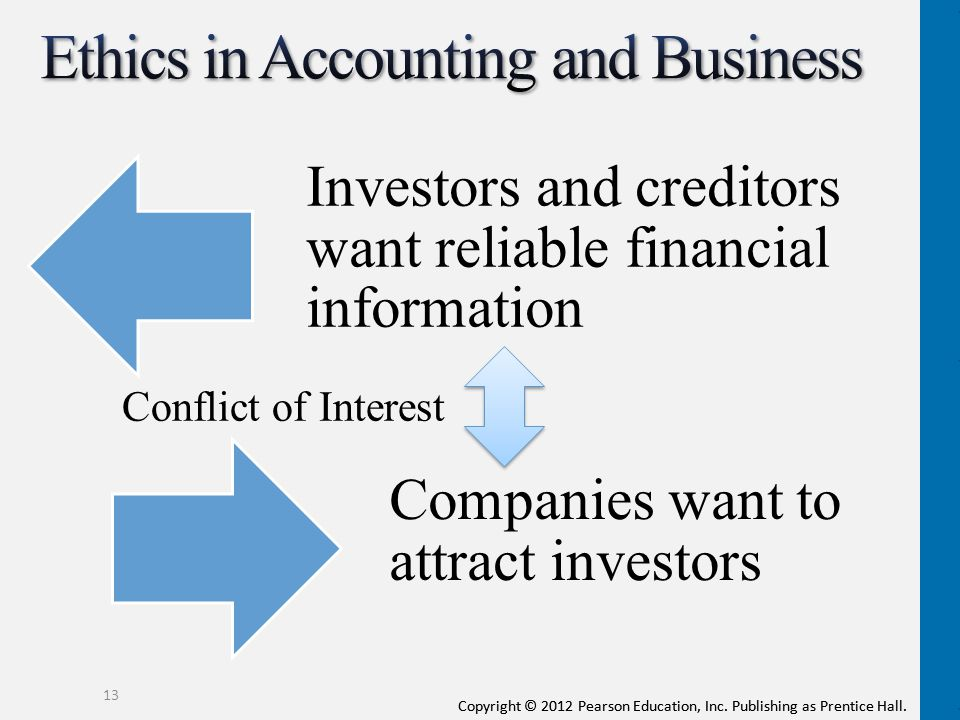 ethics in finance and accounting The purpose of charter's financial code of ethics is to promote honest and   accordance with generally accepted accounting principles the company's assets.