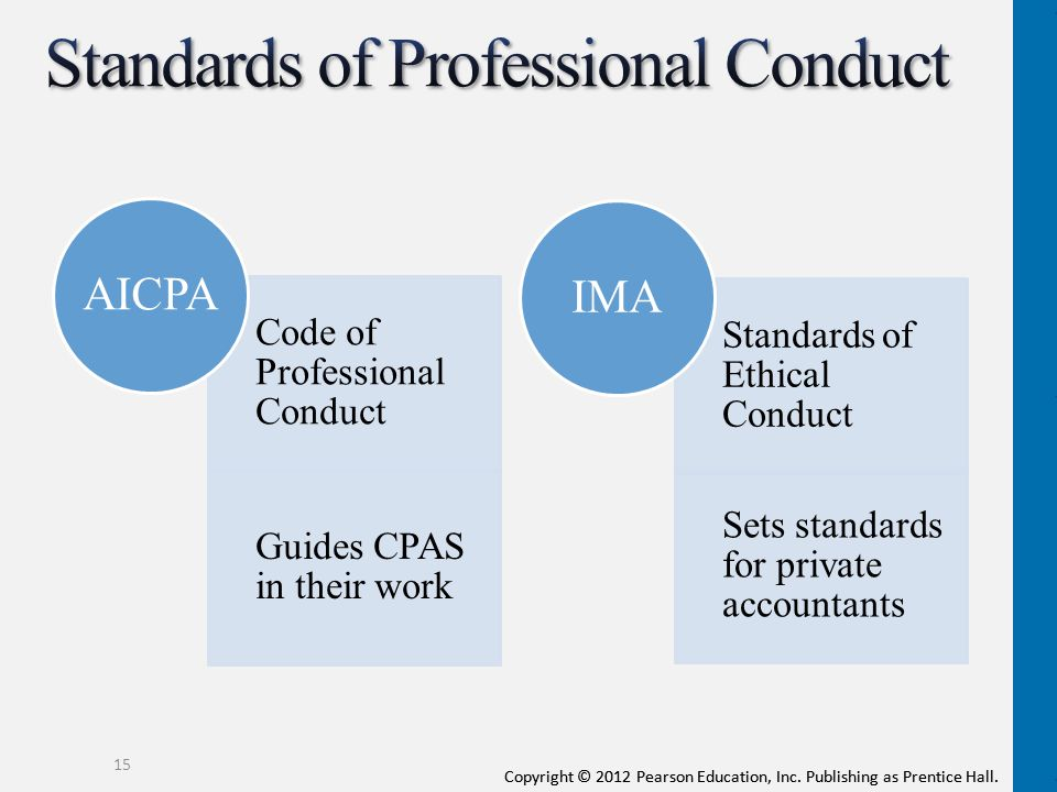 professional ethics and guidelines for treasury management professional The aicpa code of professional conduct is a collection of  reporting to the board of directors on behalf of management  code of professional ethics as.
