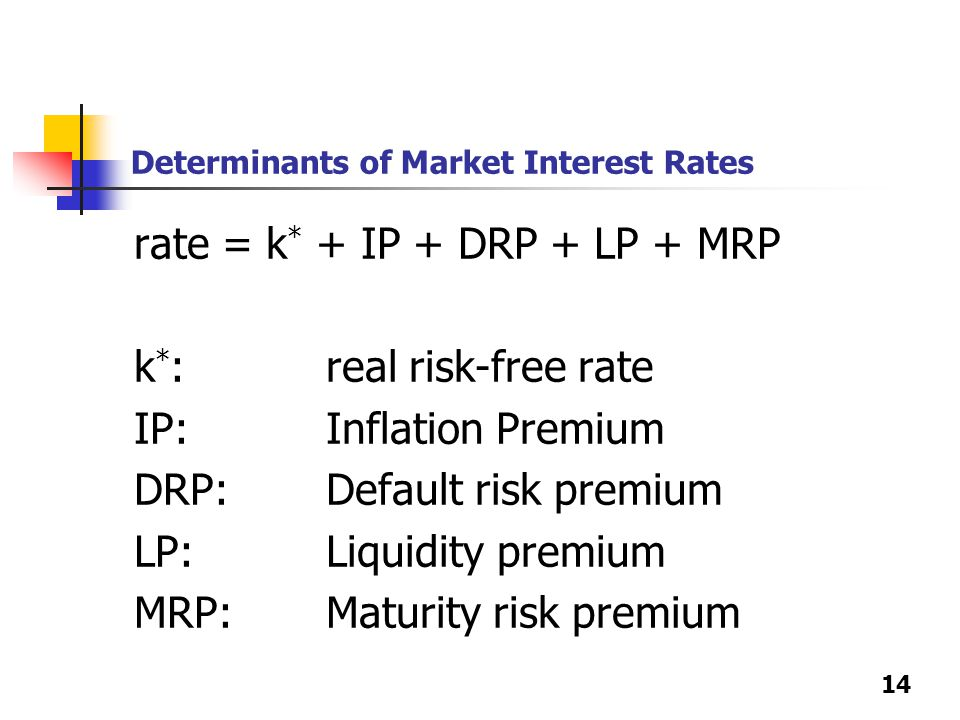 major determinants of interest rates The interest rate is the profit determinants changes in interest rates structure depend on monthly data for interest rates (1980-2011) in 6 major.