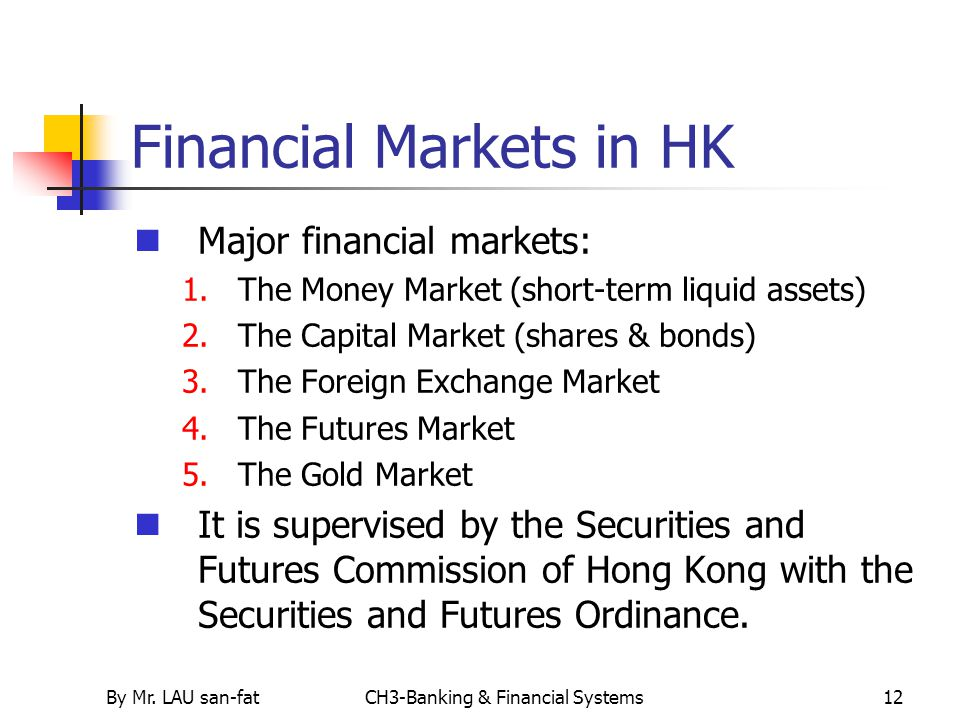 Financial Markets in HK