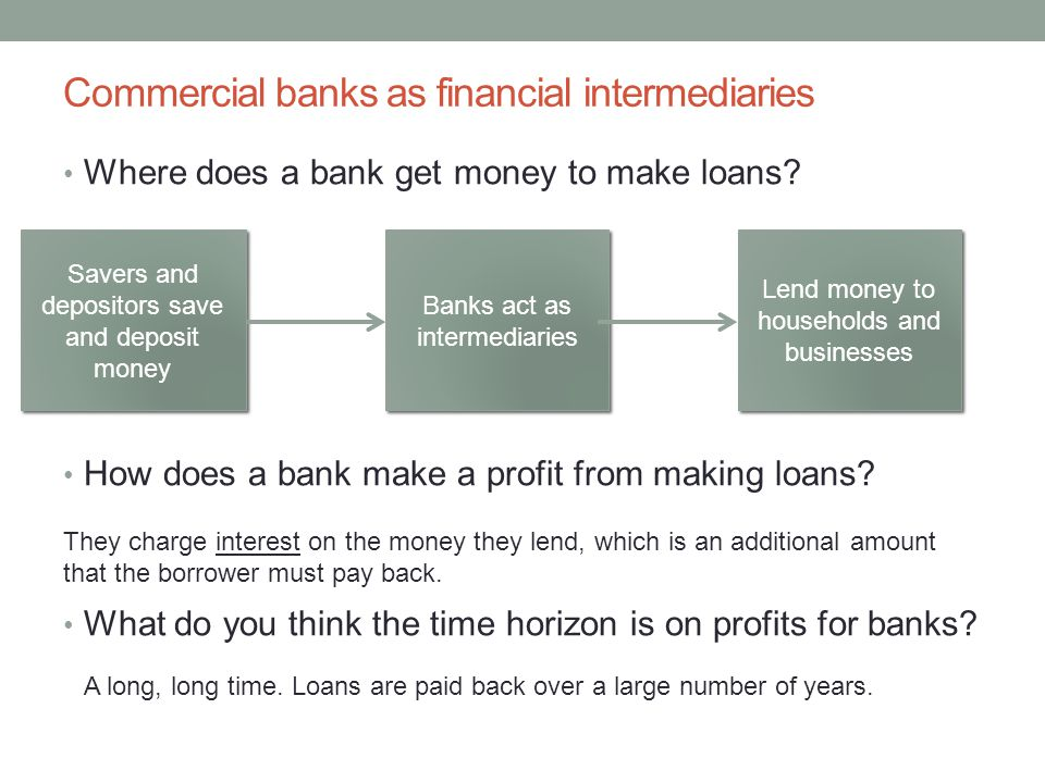 Commercial banks as financial intermediaries