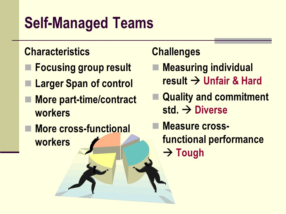 self management team Self-managed teams are already a proven success a recent harvard business journal article was titled, are we ready for self-management  as if this is a new, experimental thing.