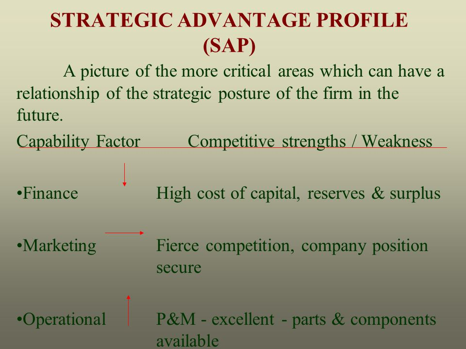 strategic advantage profile The marketing review, 2003, 3, 289-309 wwwthemarketingreviewcom demetris vrontis1 and iain sharp2 manchester metropolitan university business school and legal and general the strategic positioning of coca-cola in their global marketing operation examines how coca-cola has strategically positioned it self within the world's soft.