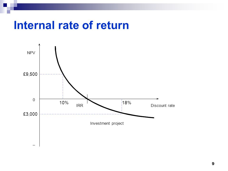 hearing internal rate of return and If you dont mind, could you please eli5 the whole concept of the internal rate of return you can assume i understand net present value.