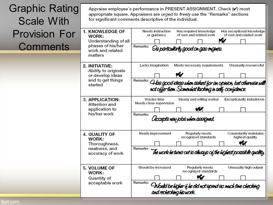 Graphic Rating Scale With Provision For Comments