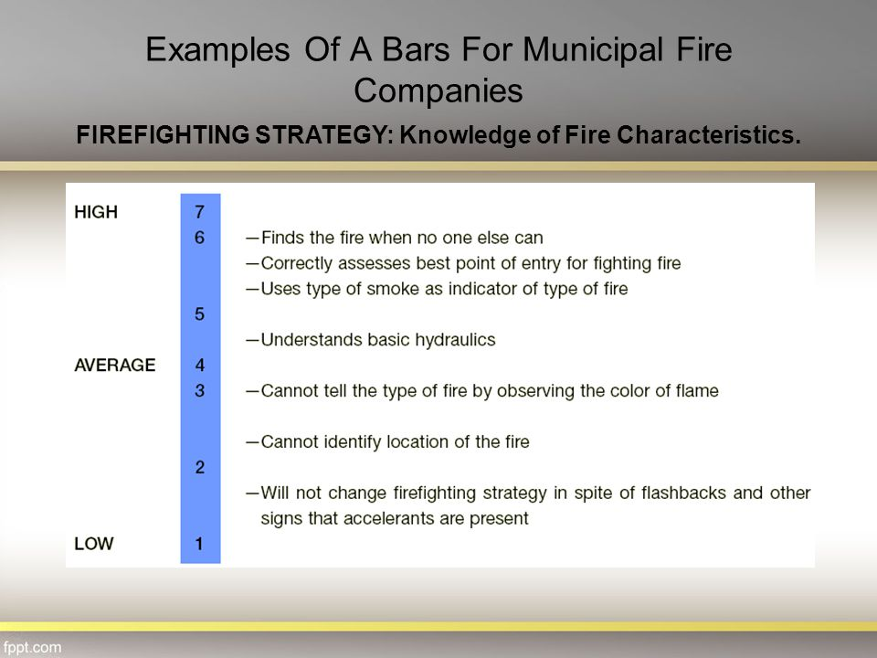 Examples Of A Bars For Municipal Fire Companies