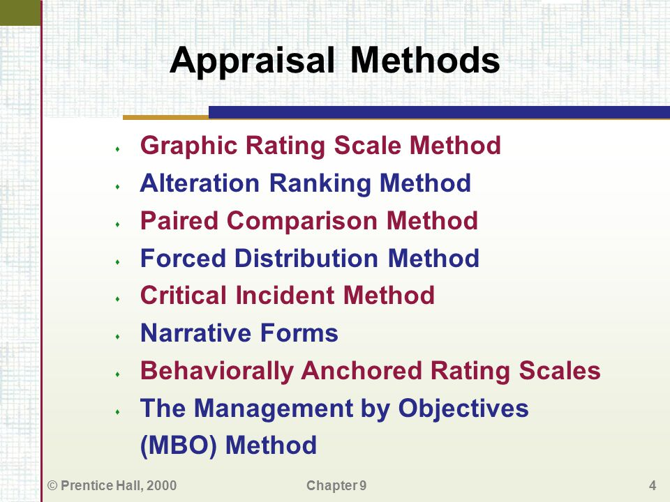 Appraisal Methods Graphic Rating Scale Method