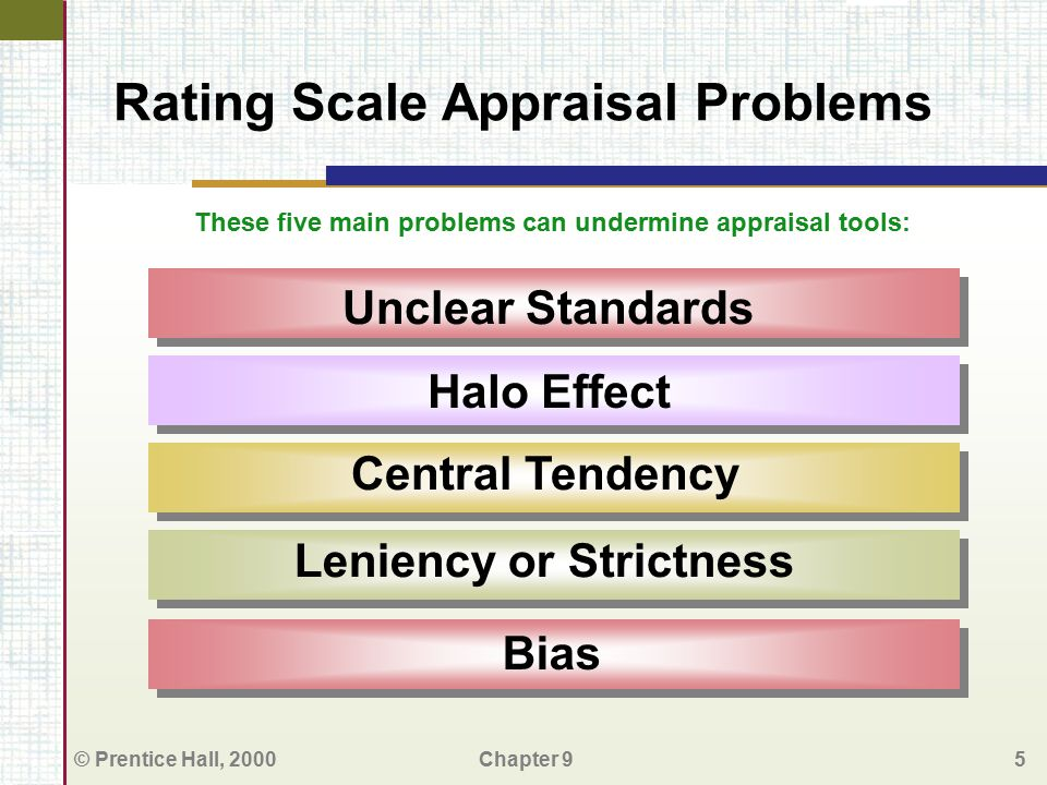 Rating Scale Appraisal Problems