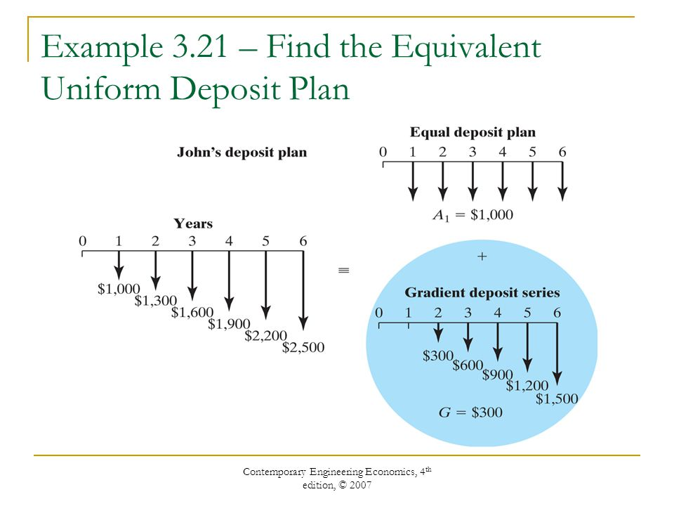 Example 3.21 – Find the Equivalent Uniform Deposit Plan