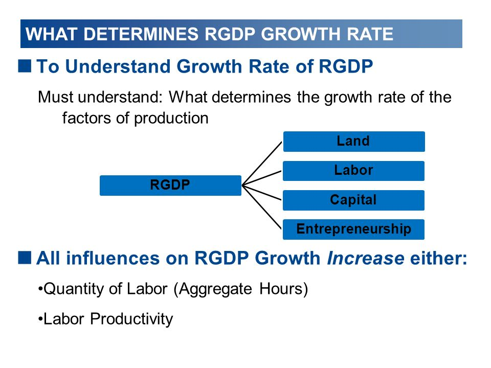 WHAT DETERMINES RGDP GROWTH RATE