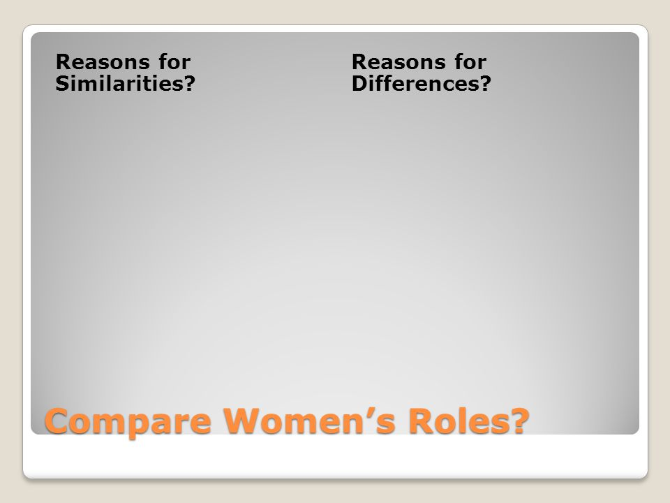 Compare Women's Roles Reasons for Similarities
