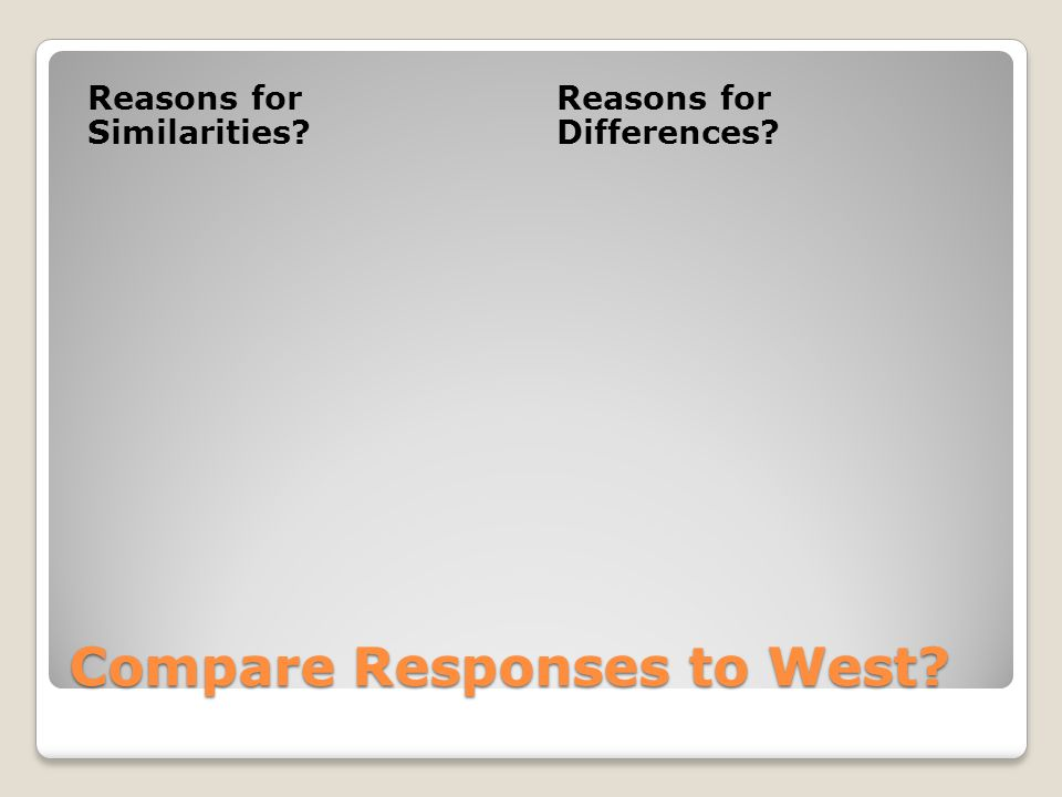 Compare Responses to West