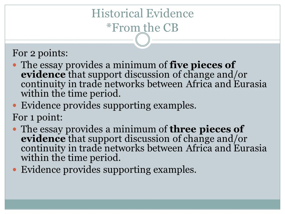 islamic change over time essay