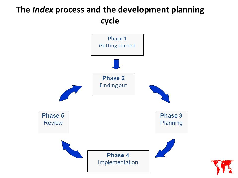 Process Development Phase : Parents course implementing inclusion in serbia ppt download