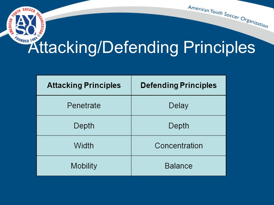 Attacking/Defending Principles