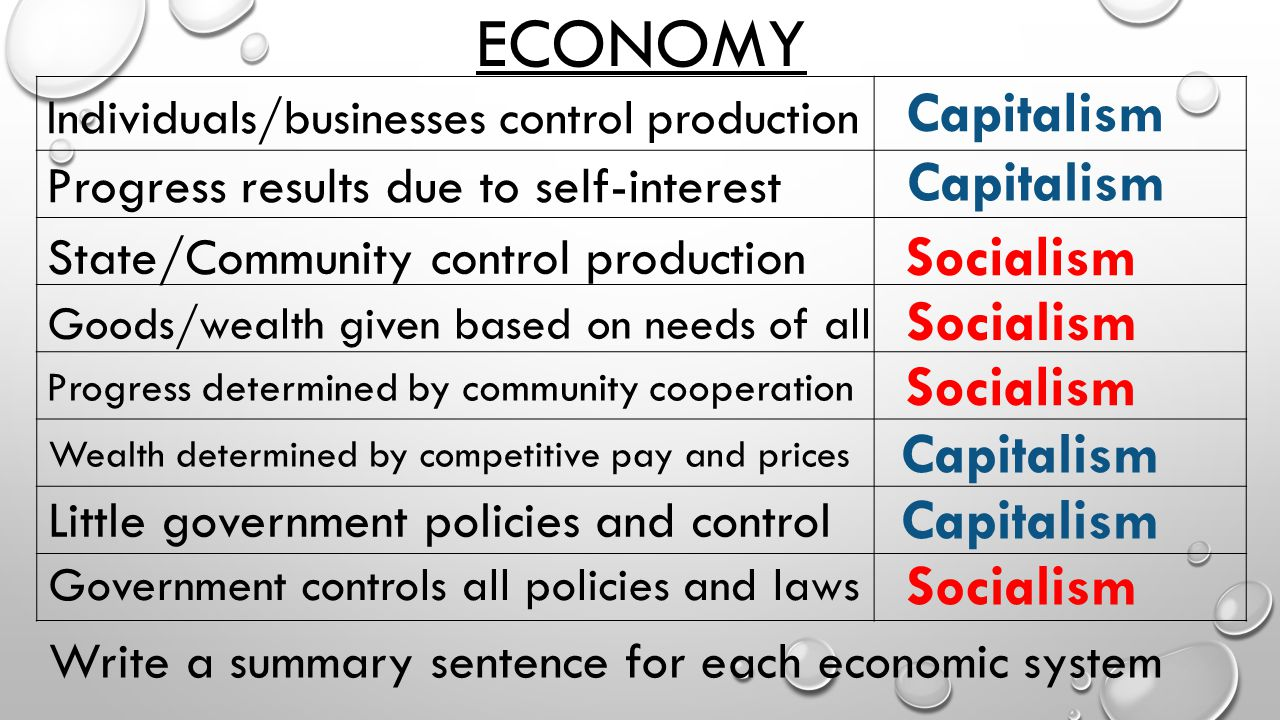 capitalism, socialism, and mixed economies essay Mixed economya mixed economy  or mixed economies  a mixed economy is an economy containing the characteristics of both capitalism and socialism mixed.