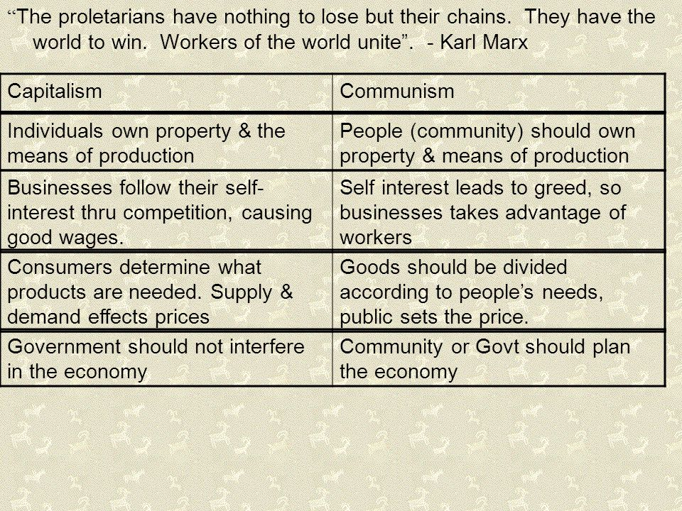 a comprehensive comparison between communism and capitalism By the early 20th century, russia was one of the most backward countries in europe it was still ruled by a tsar under the old order and the majority of the population lived in poverty.