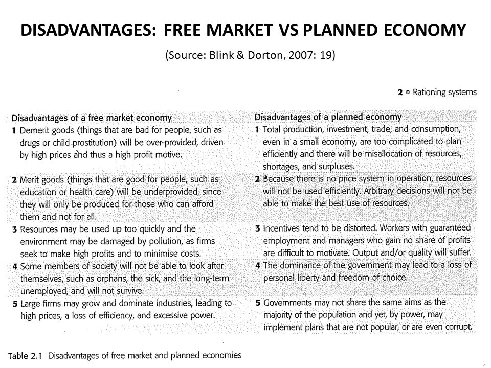Free Market Vs Command Economy