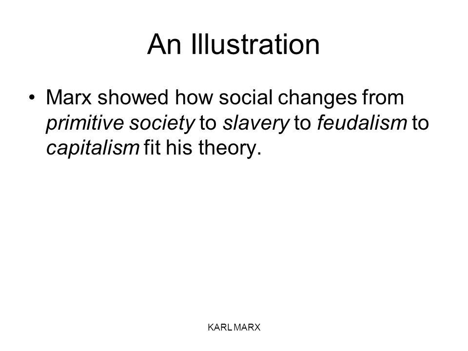 "karl marx theory of social change Soc4044 sociological theory: karl marx  make history"" social theory had to deal  bolender 19 karl marx social change marx insisted."