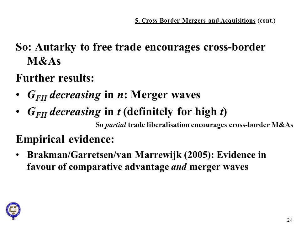 waves of international mergers and acquisitions Mergers and acquisitions waves in the uk:  mergers and acquisitions-m&a data was available for the 1969-1/2004-1 period  [international financial statistics-.