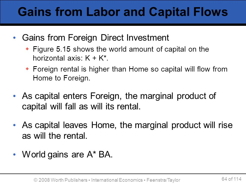 world capital flows who invests where Private capital flows have become an increasingly source: calculated using data from world bank, global finance for development, and imf, balance of payment.