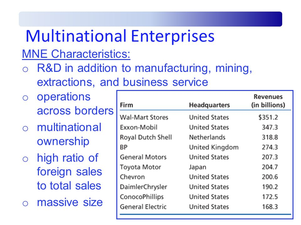 explain why and how firms become multinational enterprises Why do firms become multinational enterprises using examples, explain what motivates organisations to engage in international business and how they i.