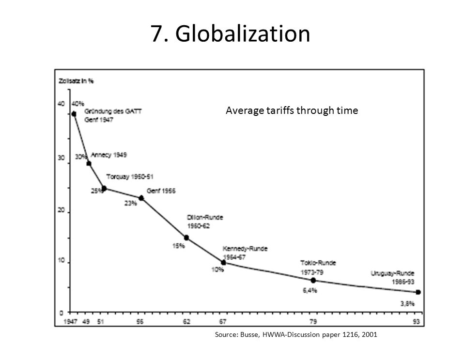 a discussion on the globalization of internet What is globalization the meaning of the term is itself a topic in global discussion it may refer to real processes.