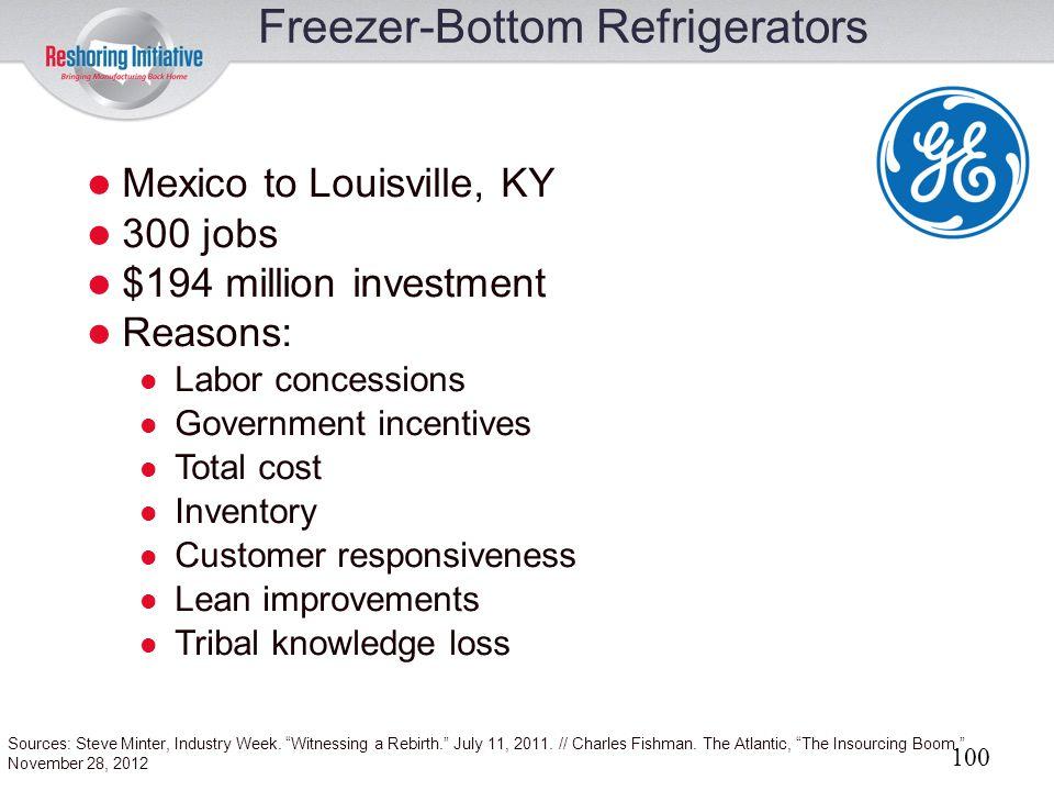 Freezer-Bottom Refrigerators