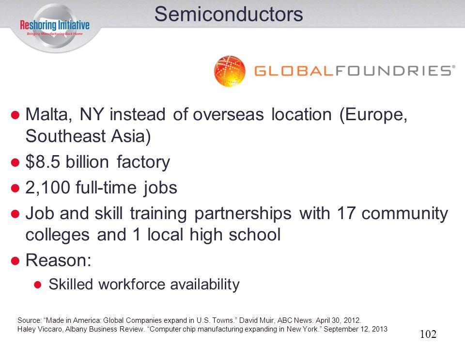 Semiconductors Malta, NY instead of overseas location (Europe, Southeast Asia) $8.5 billion factory.