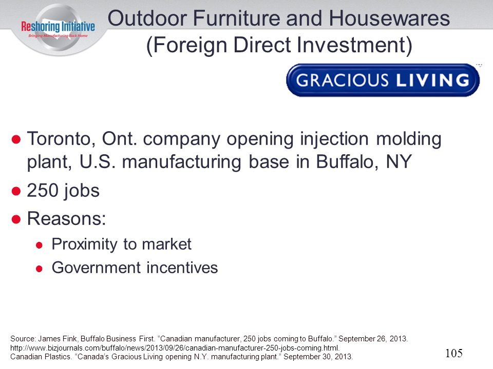 Outdoor Furniture and Housewares (Foreign Direct Investment)