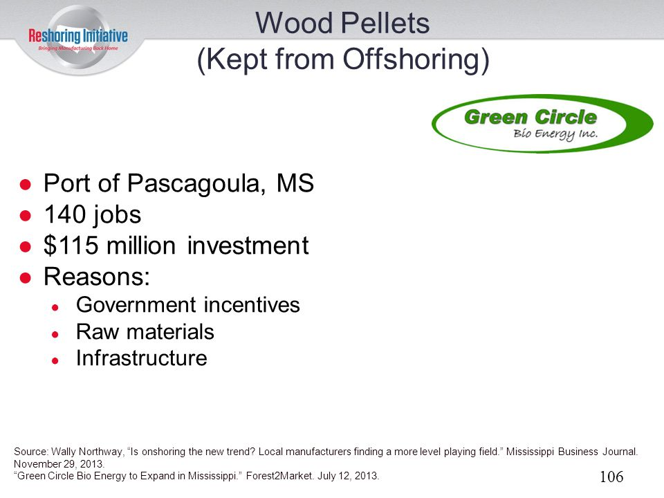 Wood Pellets (Kept from Offshoring)