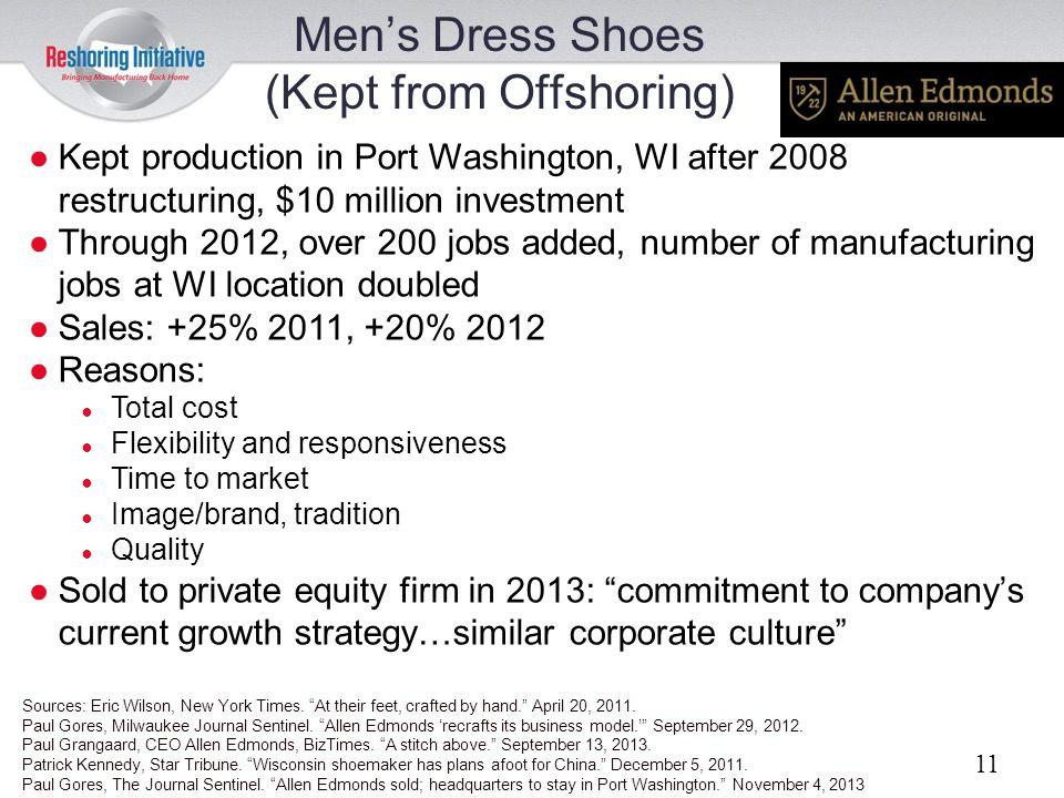 Men's Dress Shoes (Kept from Offshoring)
