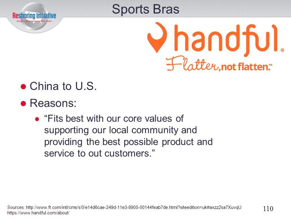Sports Bras China to U.S. Reasons: