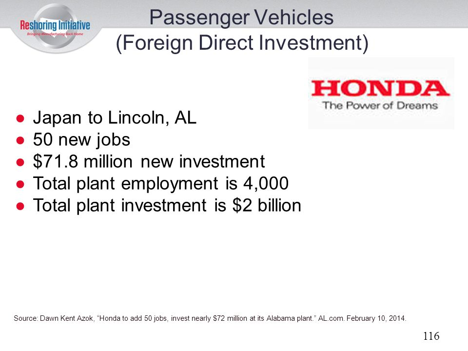 Passenger Vehicles (Foreign Direct Investment)